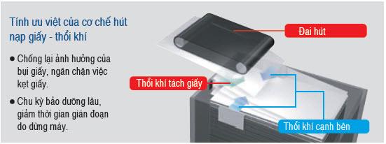 Cơ chế thổi tách giấy máy in konica C1085